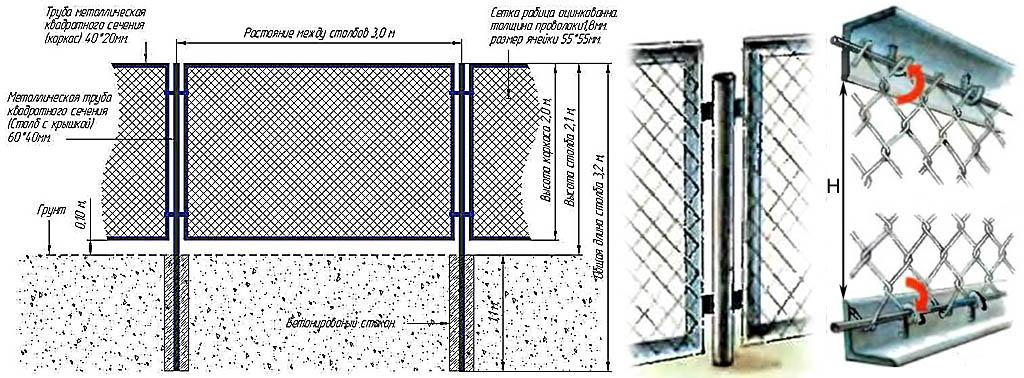 Забор сделанный из сетки рабицы своими руками 653