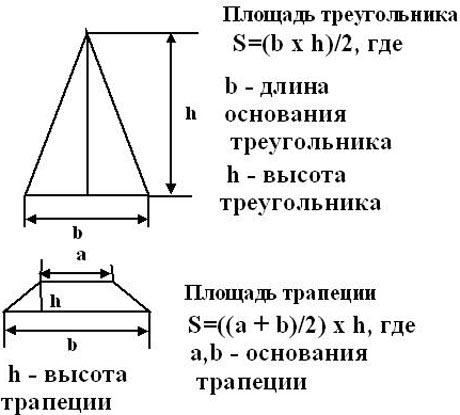 как посчитать площадь крыши дома четырёхскатную