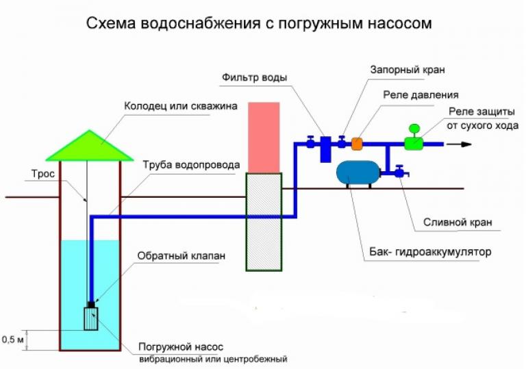 go opciók kiszámítása)