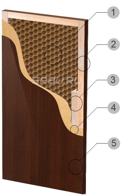 Cómo elegir la puerta interior del apartamento. Puertas hechas de ...