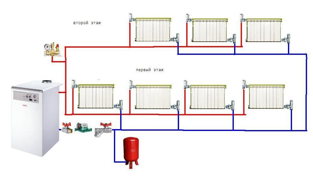 Как провести газовое отопление в частном доме своими руками от котла схема 74