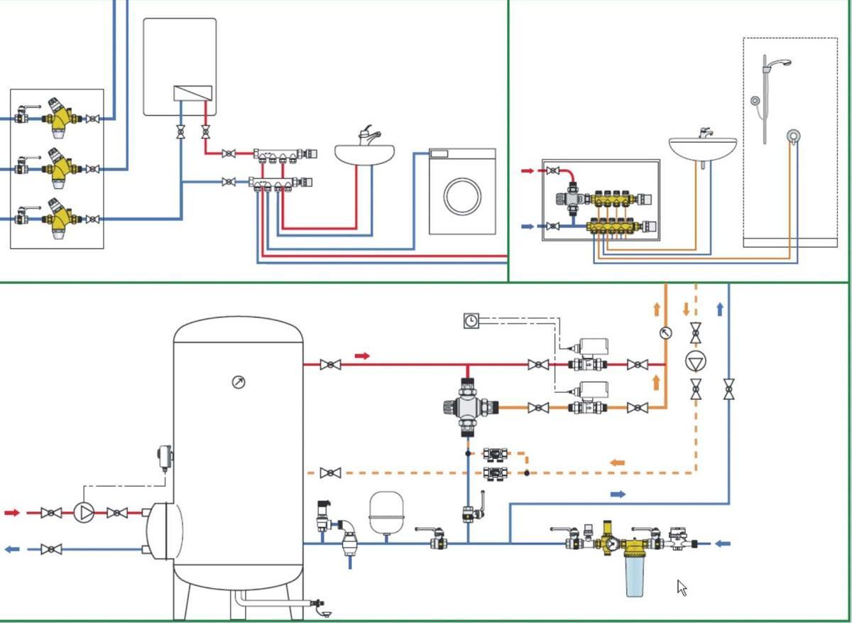 горячей воды. схема рециркуляция