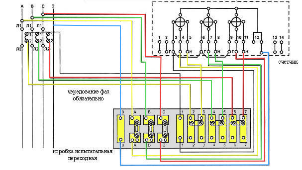 Схема подключения испытательной коробки через трансформаторы тока