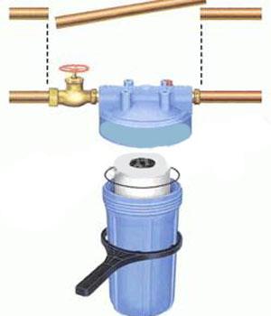 Az olajfogás összekapcsolódhat